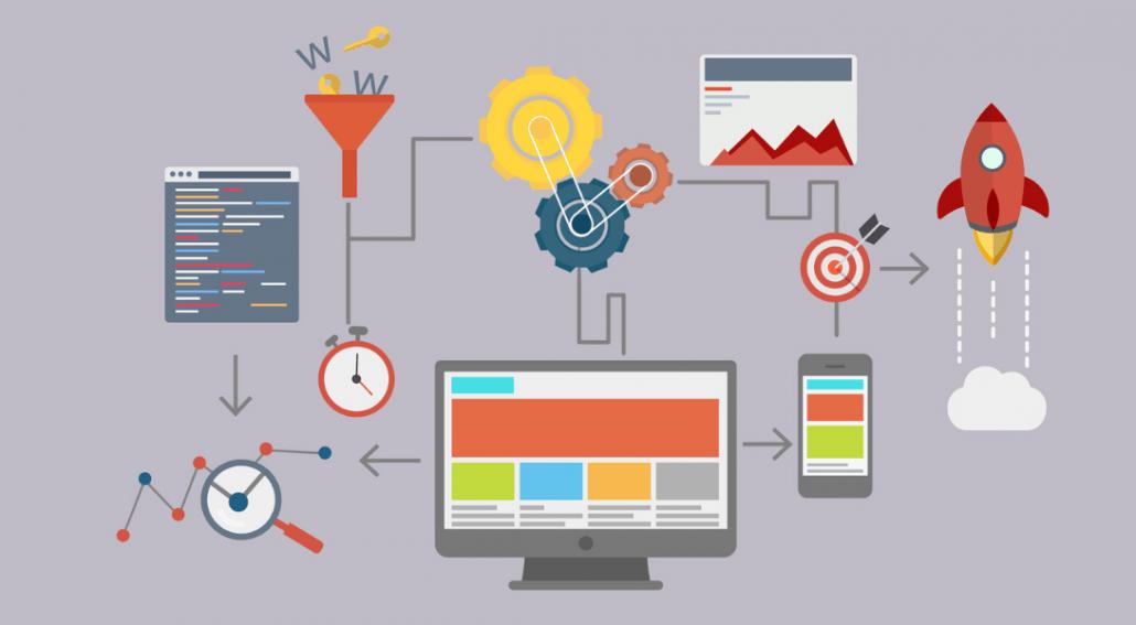 Les workflows de marketing automation indispensables à votre business B2B
